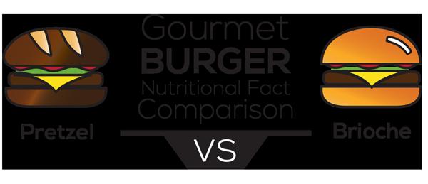 nutritional-brioche-info